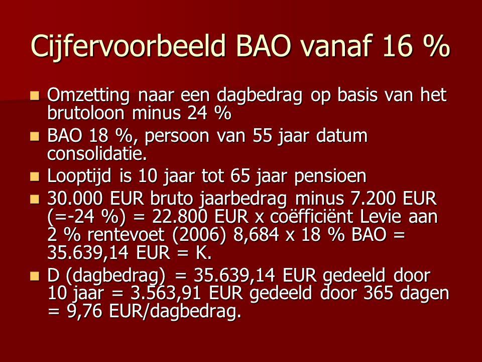 Cijfervoorbeeld BAO vanaf 16 % Omzetting naar een dagbedrag op basis van het brutoloon minus 24 % Omzetting naar een dagbedrag op basis van het brutol