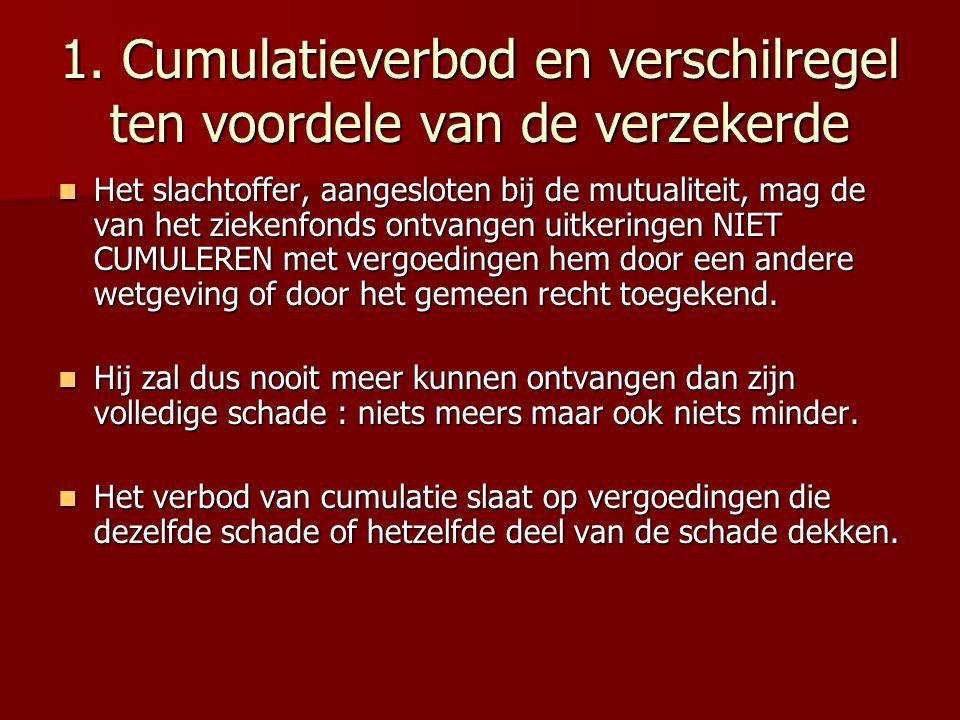 Betrokken partijen - de verzekeraars BA auto en BA algemeen (gemeen recht) door FSMA erkend (dus doorgaans enkel Belgische verzekeraars) met uitzondering van de Federale verzekeringen - de verzekeraars BA auto en BA algemeen (gemeen recht) door FSMA erkend (dus doorgaans enkel Belgische verzekeraars) met uitzondering van de Federale verzekeringen - de mutualiteiten-verzekeringsinstellingen vallende onder het NIC = het nationaal intermutualistisch college zijnde : - de mutualiteiten-verzekeringsinstellingen vallende onder het NIC = het nationaal intermutualistisch college zijnde : - de 5 landsbonden (de christelijke, de socialistische, de liberale, de neutrale en de onafhankelijke) en de Hulpkas voor ziekte- en invaliditeitsverzekering en de Kas voor geneeskundige verzorging van de NMBS - de 5 landsbonden (de christelijke, de socialistische, de liberale, de neutrale en de onafhankelijke) en de Hulpkas voor ziekte- en invaliditeitsverzekering en de Kas voor geneeskundige verzorging van de NMBS