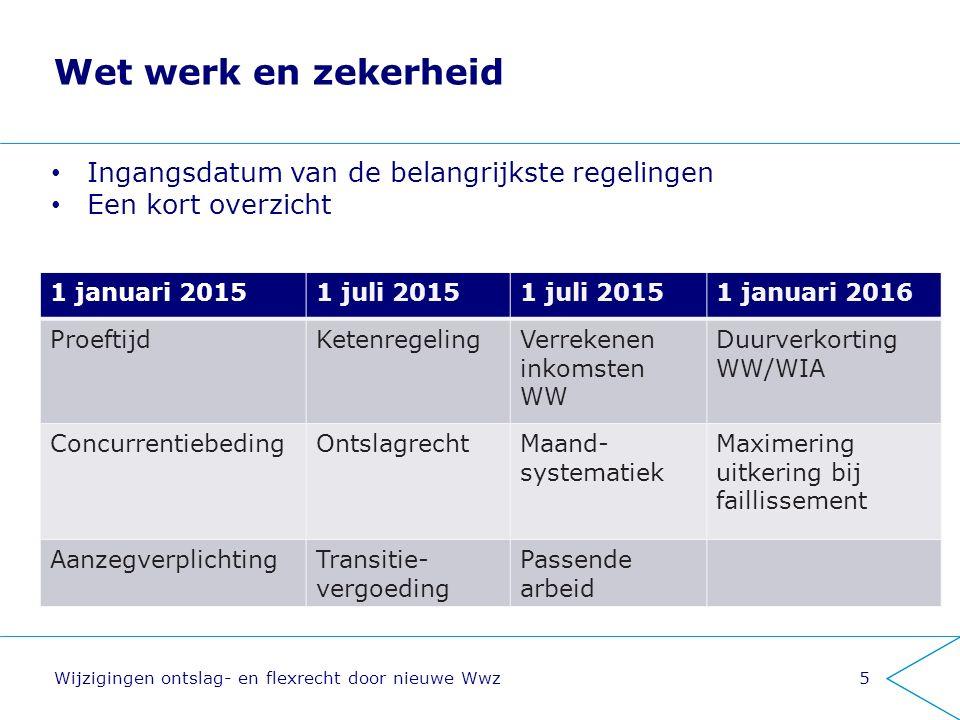 Wet werk en zekerheid 1 januari 20151 juli 2015 1 januari 2016 ProeftijdKetenregelingVerrekenen inkomsten WW Duurverkorting WW/WIA ConcurrentiebedingO
