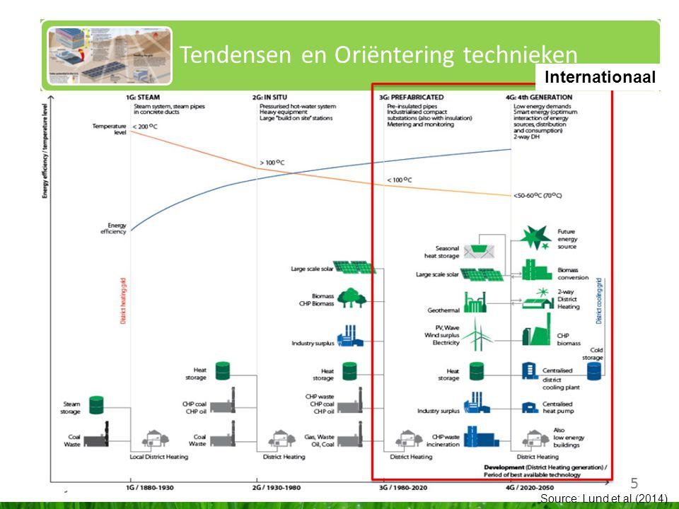 5 29-jan-2016 Tendensen en Oriëntering technieken Source: Lund et al.(2014) Internationaal