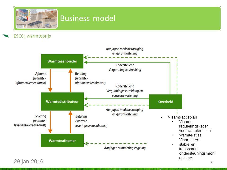 6 29-jan-2016 Business model ESCO, warmteprijs Vlaams actieplan Vlaams reguleringskader voor warmtenetten Warmte-atlas Vlaanderen stabiel en transparant ondersteuningsmech anisme