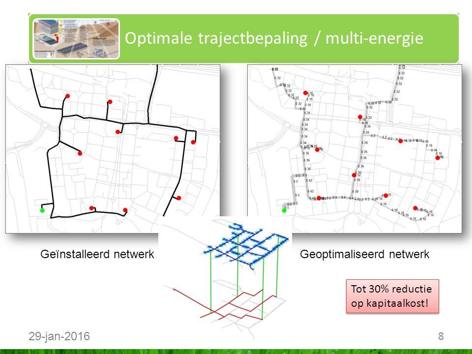 8 29-jan-2016 Optimale trajectbepaling / multi-energie Geïnstalleerd netwerkGeoptimaliseerd netwerk Tot 30% reductie op kapitaalkost!