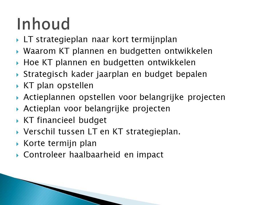  LT strategieplan naar kort termijnplan  Waarom KT plannen en budgetten ontwikkelen  Hoe KT plannen en budgetten ontwikkelen  Strategisch kader ja