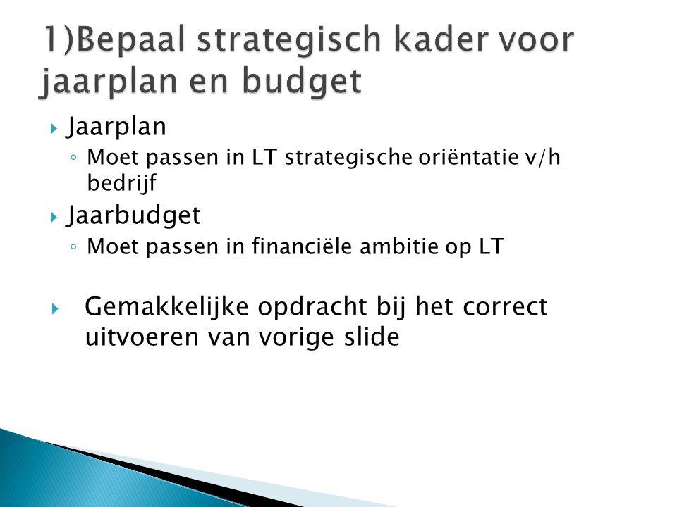  Jaarplan ◦ Moet passen in LT strategische oriëntatie v/h bedrijf  Jaarbudget ◦ Moet passen in financiële ambitie op LT  Gemakkelijke opdracht bij