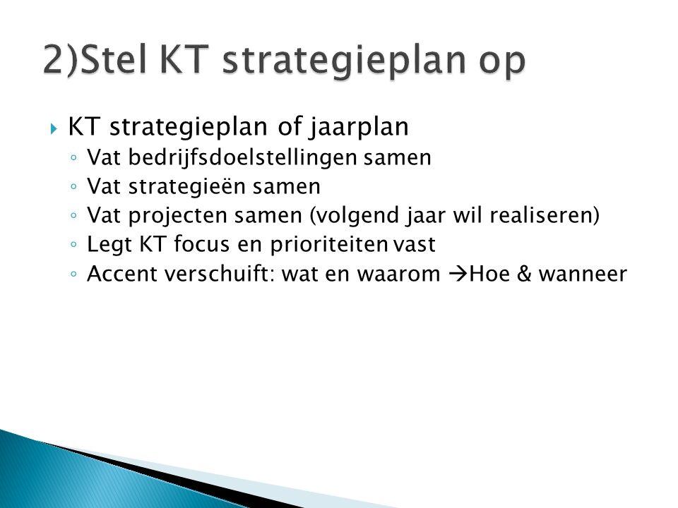  KT strategieplan of jaarplan ◦ Vat bedrijfsdoelstellingen samen ◦ Vat strategieën samen ◦ Vat projecten samen (volgend jaar wil realiseren) ◦ Legt K