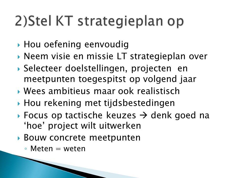  Hou oefening eenvoudig  Neem visie en missie LT strategieplan over  Selecteer doelstellingen, projecten en meetpunten toegespitst op volgend jaar