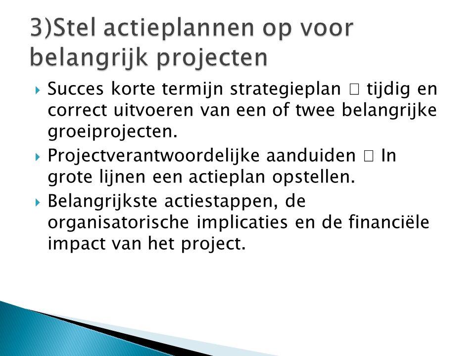  Succes korte termijn strategieplan  tijdig en correct uitvoeren van een of twee belangrijke groeiprojecten.  Projectverantwoordelijke aanduiden 