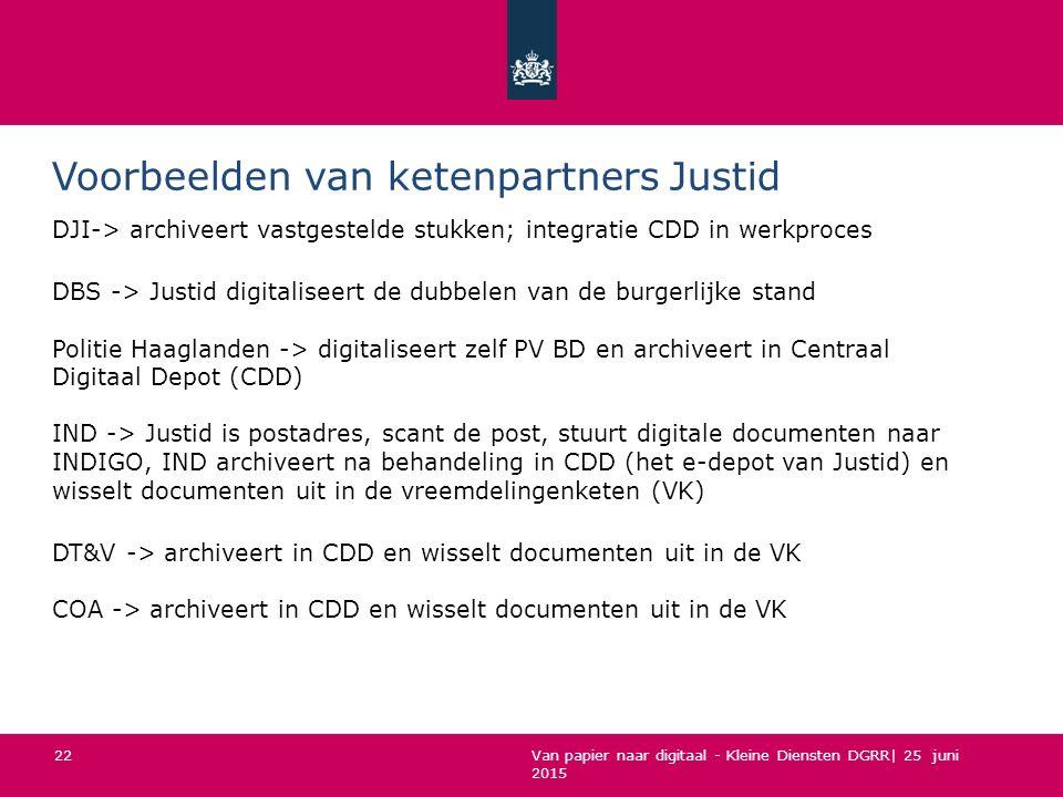 Van papier naar digitaal - Kleine Diensten DGRR| 25 juni 2015 Voorbeelden van ketenpartners Justid DJI-> archiveert vastgestelde stukken; integratie C