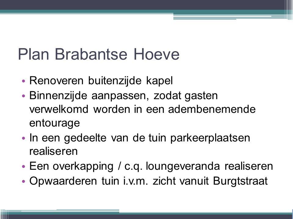 Plan Brabantse Hoeve Renoveren buitenzijde kapel Binnenzijde aanpassen, zodat gasten verwelkomd worden in een adembenemende entourage In een gedeelte van de tuin parkeerplaatsen realiseren Een overkapping / c.q.