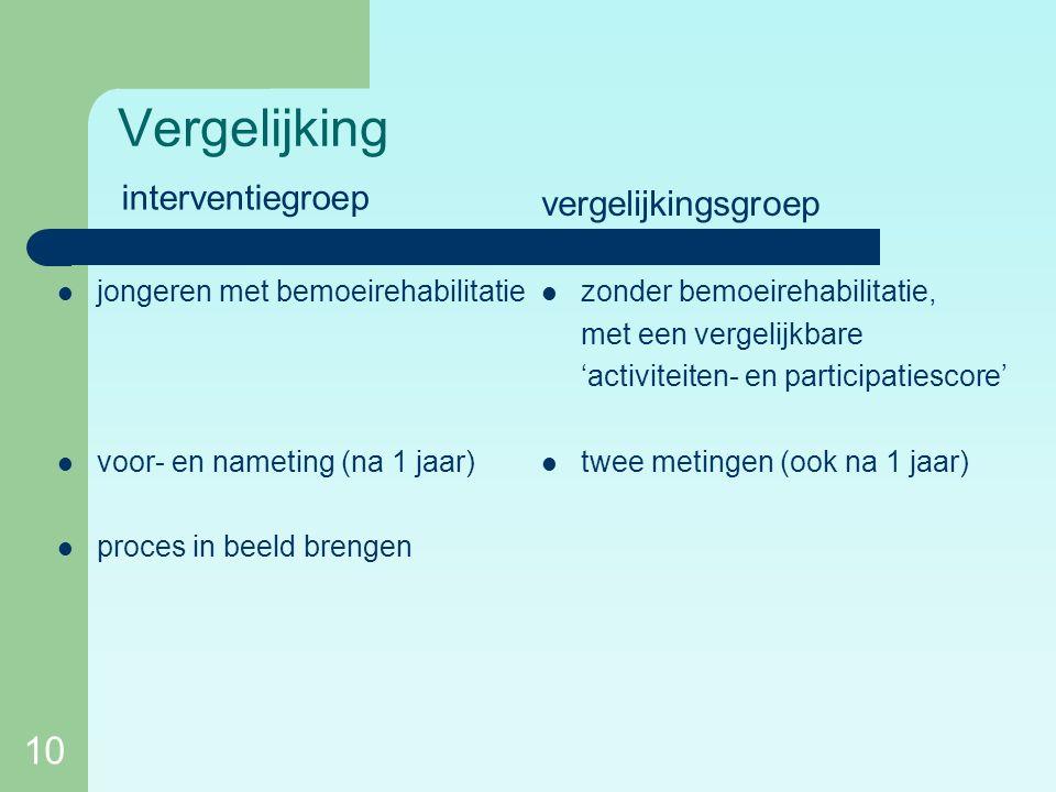 10 Vergelijking interventiegroep vergelijkingsgroep zonder bemoeirehabilitatie, met een vergelijkbare 'activiteiten- en participatiescore' twee metingen (ook na 1 jaar) jongeren met bemoeirehabilitatie voor- en nameting (na 1 jaar) proces in beeld brengen