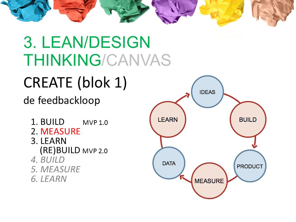 CREATE (blok 1) de feedbackloop 1. BUILD MVP 1.0 2. MEASURE 3. LEARN (RE)BUILD MVP 2.0 4. BUILD 5. MEASURE 6. LEARN 3. LEAN/DESIGN THINKING/CANVAS