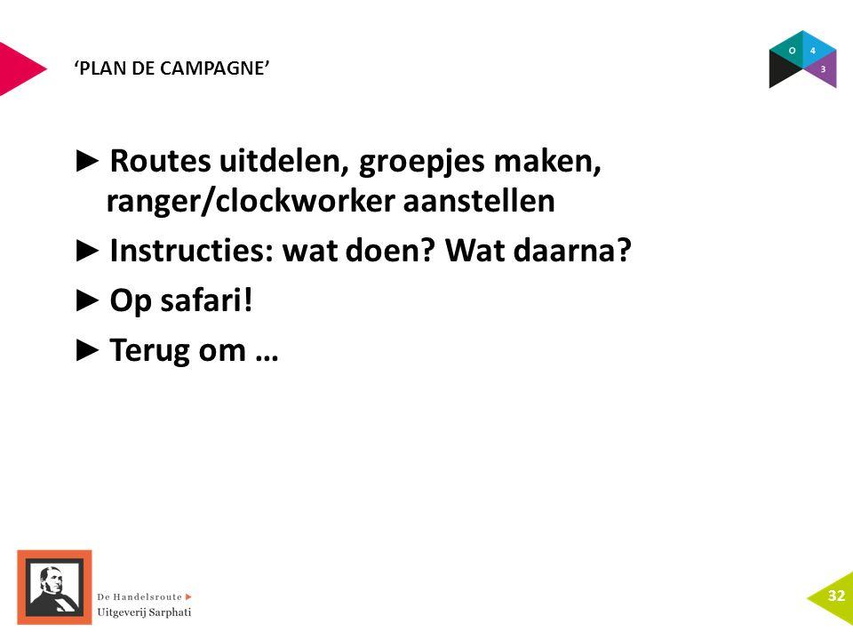 'PLAN DE CAMPAGNE' 32 ► Routes uitdelen, groepjes maken, ranger/clockworker aanstellen ► Instructies: wat doen? Wat daarna? ► Op safari! ► Terug om …