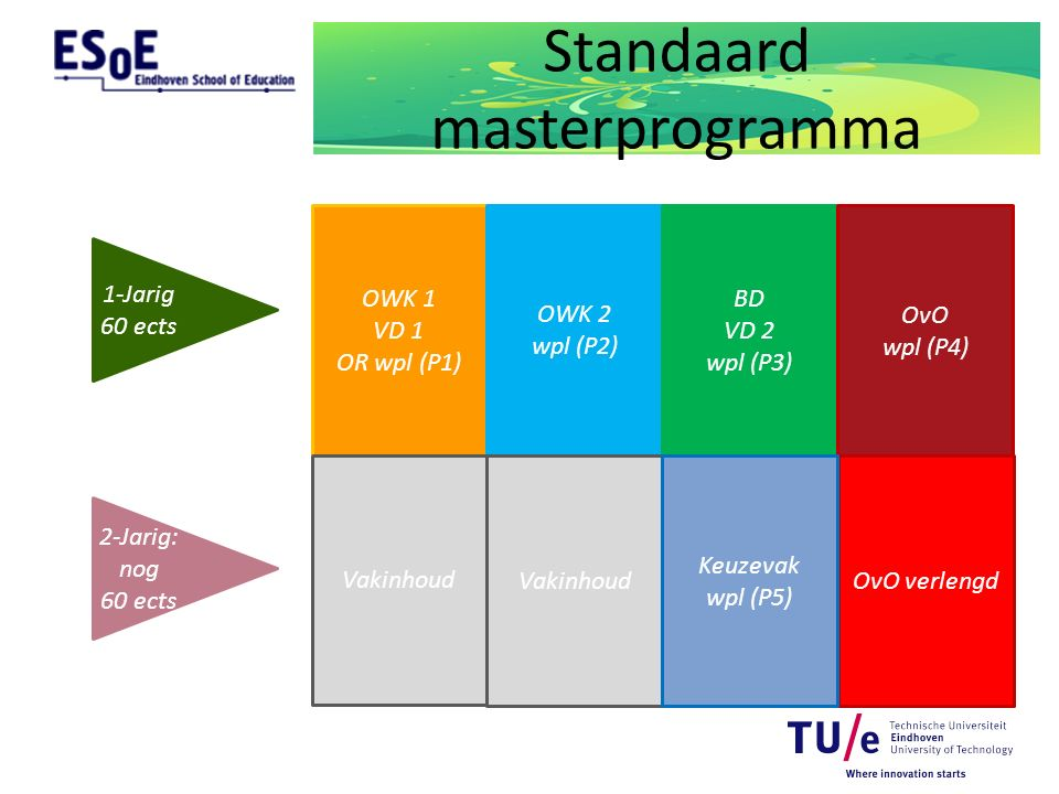 Standaard masterprogramma OWK 1 VD 1 OR wpl (P1) OWK 2 wpl (P2) BD VD 2 wpl (P3) OvO wpl (P4) Vakinhoud OvO verlengd Keuzevak wpl (P5) 1-Jarig 60 ects 2-Jarig: nog 60 ects