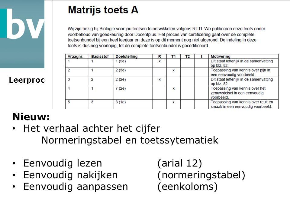 Leerproces Lesstof Verwer ken Oefene n Toetsen Nieuw: Het verhaal achter het cijfer Normeringstabel en toetssytematiek Eenvoudig lezen(arial 12) Eenvoudig nakijken(normeringstabel) Eenvoudig aanpassen(eenkoloms)