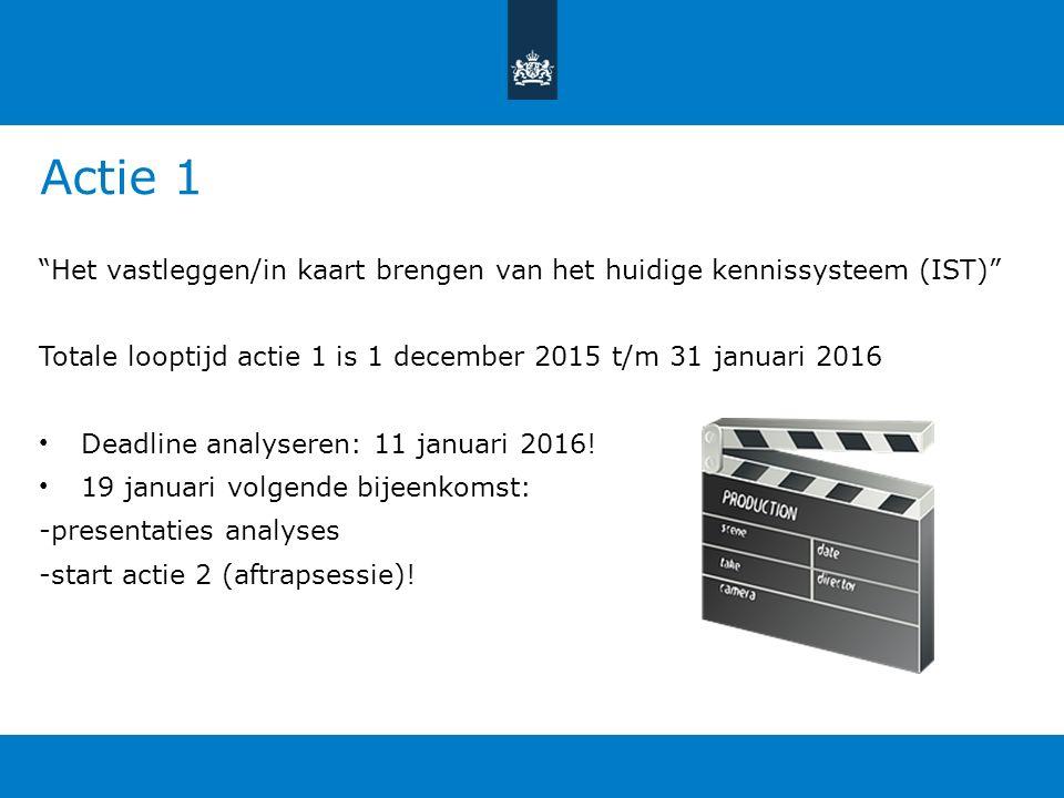 Actie 1 Het vastleggen/in kaart brengen van het huidige kennissysteem (IST) Totale looptijd actie 1 is 1 december 2015 t/m 31 januari 2016 Deadline analyseren: 11 januari 2016.