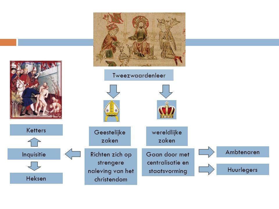 Tweezwaardenleer wereldlijke zaken Geestelijke zaken Gaan door met centralisatie en staatsvorming Ambtenaren Huurlegers Ketters Heksen Richten zich op strengere naleving van het christendom Inquisitie