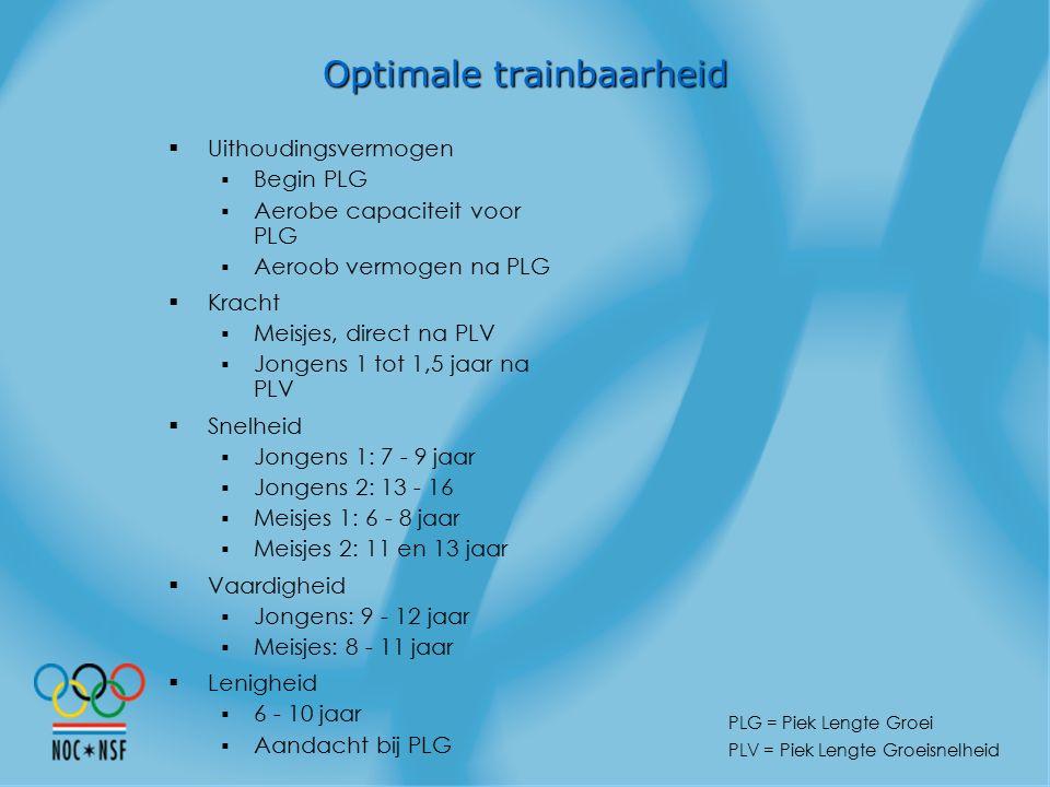 Optimale trainbaarheid PLG = Piek Lengte Groei PLV = Piek Lengte Groeisnelheid  Uithoudingsvermogen  Begin PLG  Aerobe capaciteit voor PLG  Aeroob