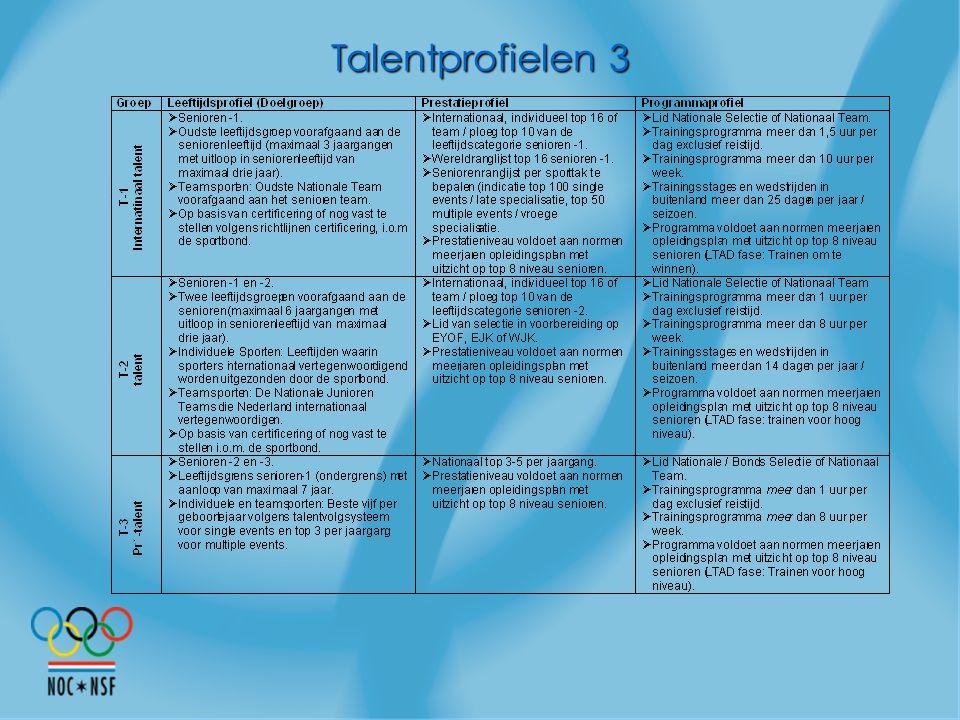 Talentprofielen 3