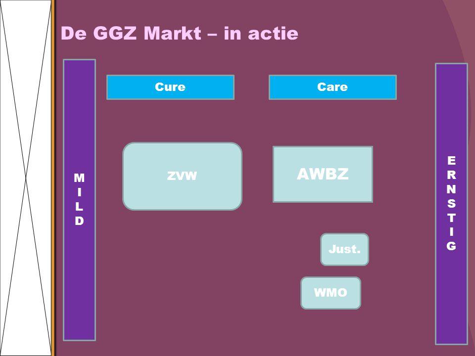 De GGZ Markt – in actie ZVW WMO AWBZ Just. CureCare MILDMILD ERNSTIGERNSTIG