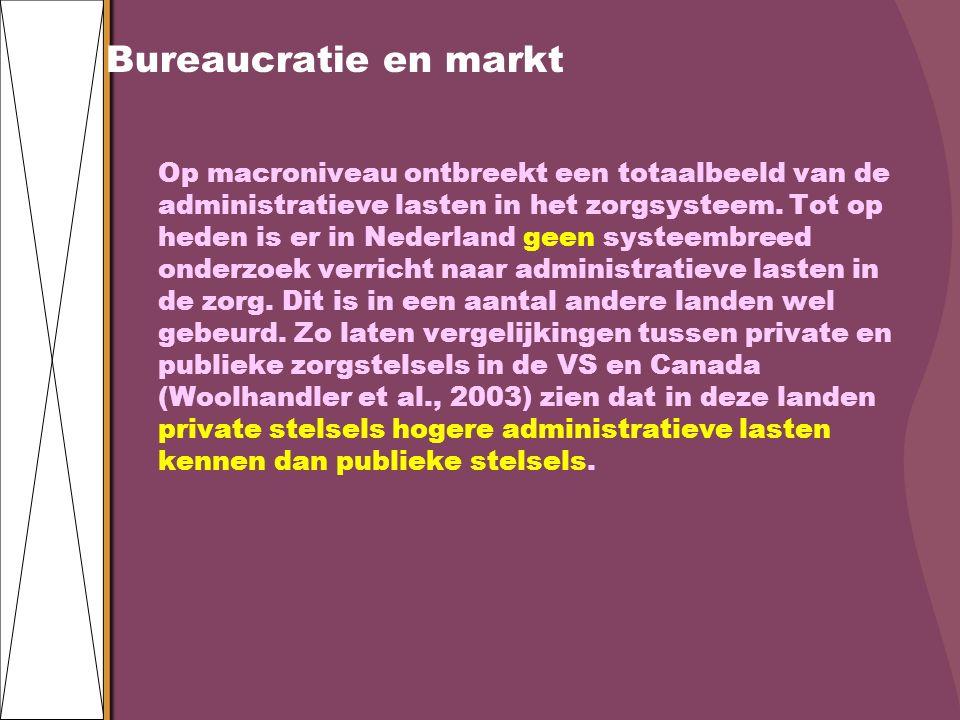 Bureaucratie en markt Op macroniveau ontbreekt een totaalbeeld van de administratieve lasten in het zorgsysteem.