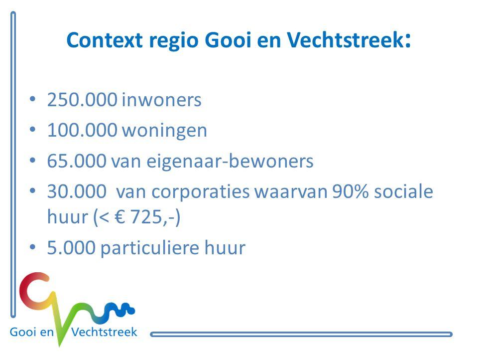 Context regio Gooi en Vechtstreek : 250.000 inwoners 100.000 woningen 65.000 van eigenaar-bewoners 30.000 van corporaties waarvan 90% sociale huur (< € 725,-) 5.000 particuliere huur