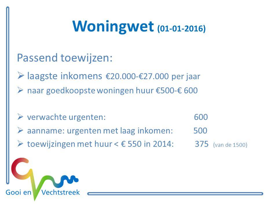 Woningwet (01-01-2016) Passend toewijzen:  laagste inkomens €20.000-€27.000 per jaar  naar goedkoopste woningen huur €500-€ 600  verwachte urgenten: 600  aanname: urgenten met laag inkomen: 500  toewijzingen met huur < € 550 in 2014: 375 (van de 1500)