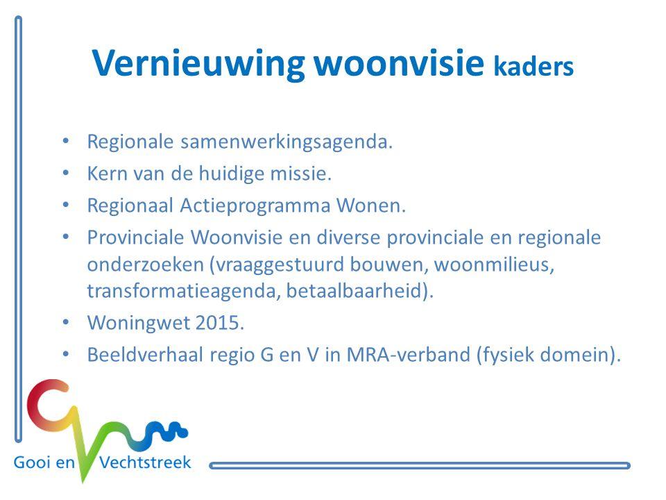 Vernieuwing woonvisie kaders Regionale samenwerkingsagenda.