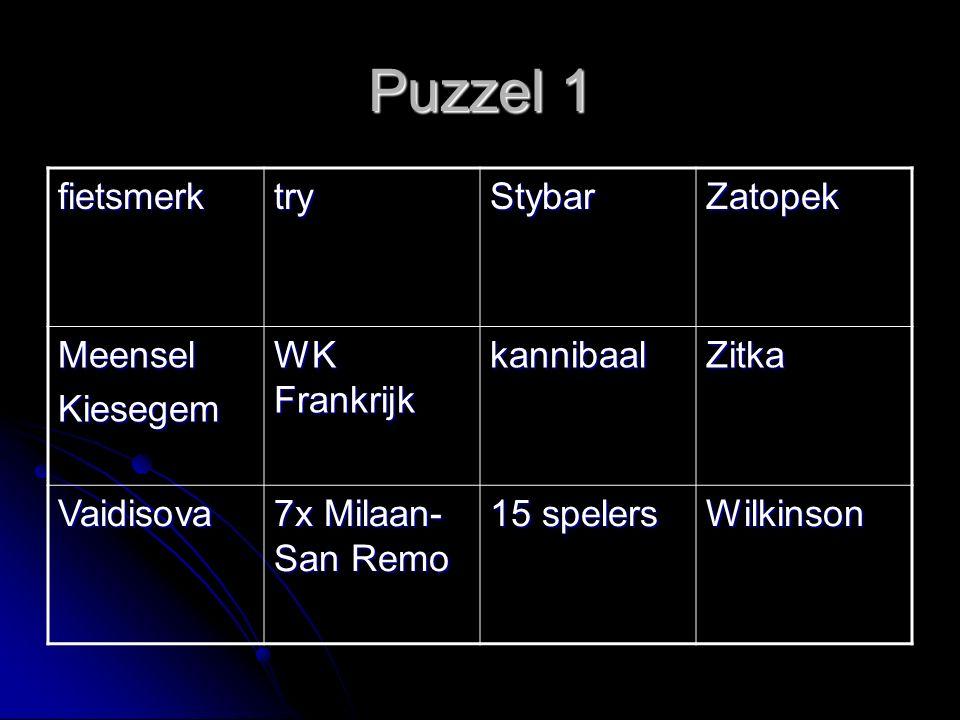 Puzzel 1 fietsmerktryStybarZatopek MeenselKiesegem WK Frankrijk kannibaalZitka Vaidisova 7x Milaan- San Remo 15 spelers Wilkinson