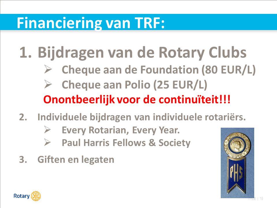 TITLE | 10 1.Bijdragen van de Rotary Clubs  Cheque aan de Foundation (80 EUR/L)  Cheque aan Polio (25 EUR/L) Onontbeerlijk voor de continuïteit!!.