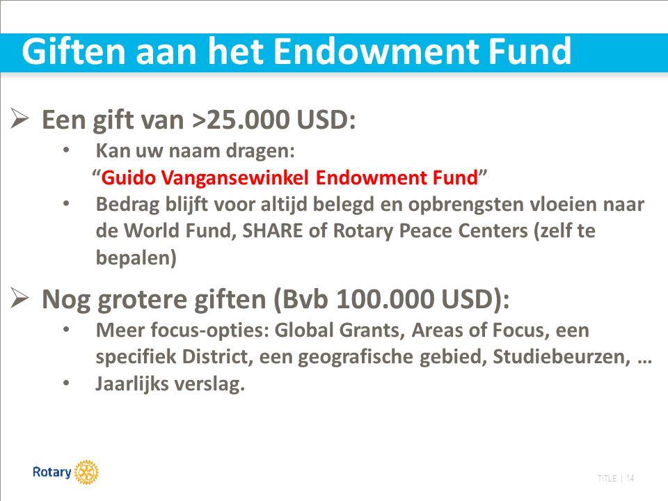 TITLE | 14  Een gift van >25.000 USD: Kan uw naam dragen: Guido Vangansewinkel Endowment Fund Bedrag blijft voor altijd belegd en opbrengsten vloeien naar de World Fund, SHARE of Rotary Peace Centers (zelf te bepalen)  Nog grotere giften (Bvb 100.000 USD): Meer focus-opties: Global Grants, Areas of Focus, een specifiek District, een geografische gebied, Studiebeurzen, … Jaarlijks verslag.