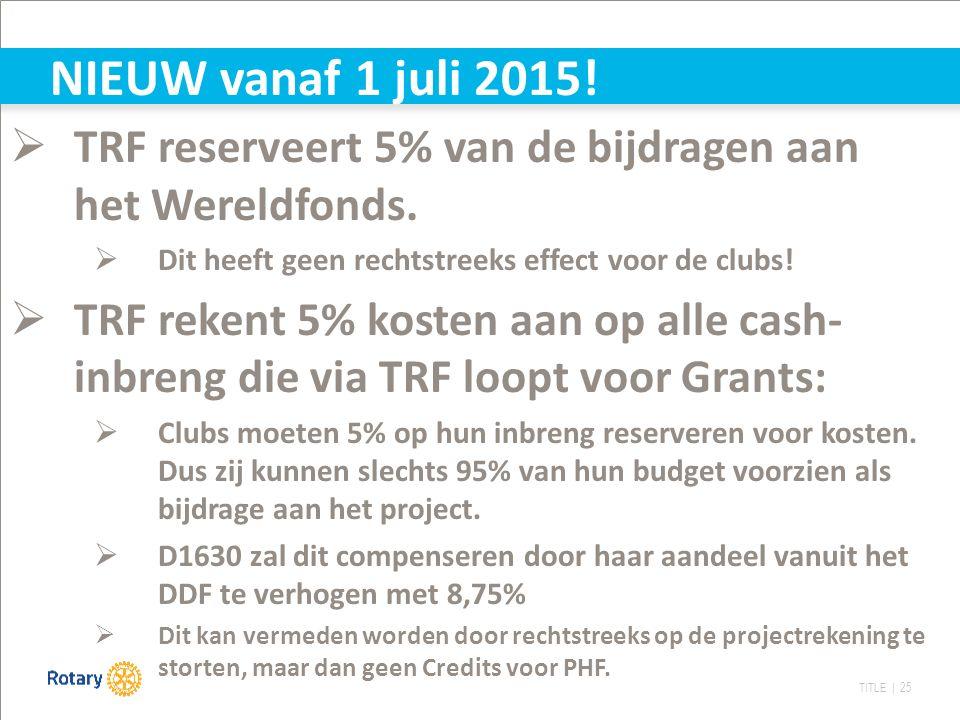 TITLE | 25 NIEUW vanaf 1 juli 2015!  TRF reserveert 5% van de bijdragen aan het Wereldfonds.  Dit heeft geen rechtstreeks effect voor de clubs!  TR