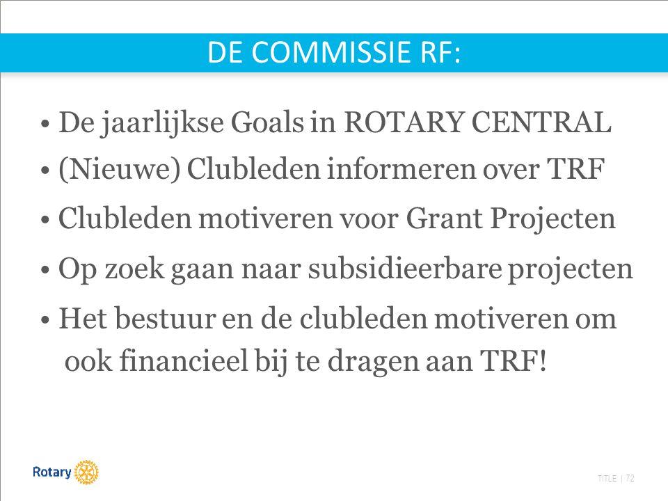 TITLE | 72 DE COMMISSIE RF: De jaarlijkse Goals in ROTARY CENTRAL (Nieuwe) Clubleden informeren over TRF Clubleden motiveren voor Grant Projecten Op z