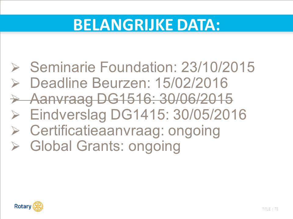 TITLE | 76 BELANGRIJKE DATA:  Seminarie Foundation: 23/10/2015  Deadline Beurzen: 15/02/2016  Aanvraag DG1516: 30/06/2015  Eindverslag DG1415: 30/05/2016  Certificatieaanvraag: ongoing  Global Grants: ongoing