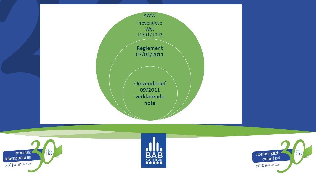 AWW Preventieve Wet 11/01/1993 Reglement 07/02/2011 Omzendbrief 09/2011 verklarende nota