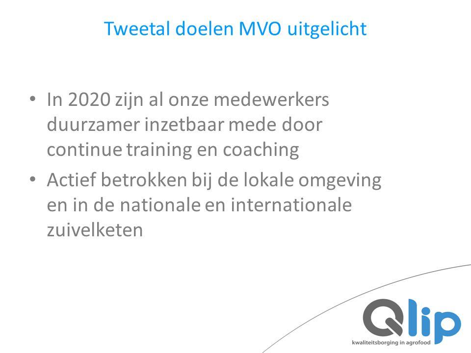 Tweetal doelen MVO uitgelicht In 2020 zijn al onze medewerkers duurzamer inzetbaar mede door continue training en coaching Actief betrokken bij de lok