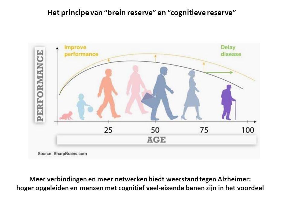 Het principe van brein reserve en cognitieve reserve Meer verbindingen en meer netwerken biedt weerstand tegen Alzheimer: hoger opgeleiden en mensen met cognitief veel-eisende banen zijn in het voordeel