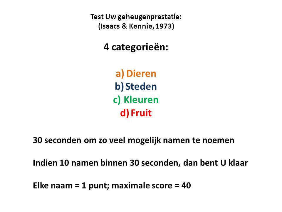 Test Uw geheugenprestatie: (Isaacs & Kennie, 1973) 4 categorieën: a)Dieren b)Steden c)Kleuren d)Fruit 30 seconden om zo veel mogelijk namen te noemen Indien 10 namen binnen 30 seconden, dan bent U klaar Elke naam = 1 punt; maximale score = 40