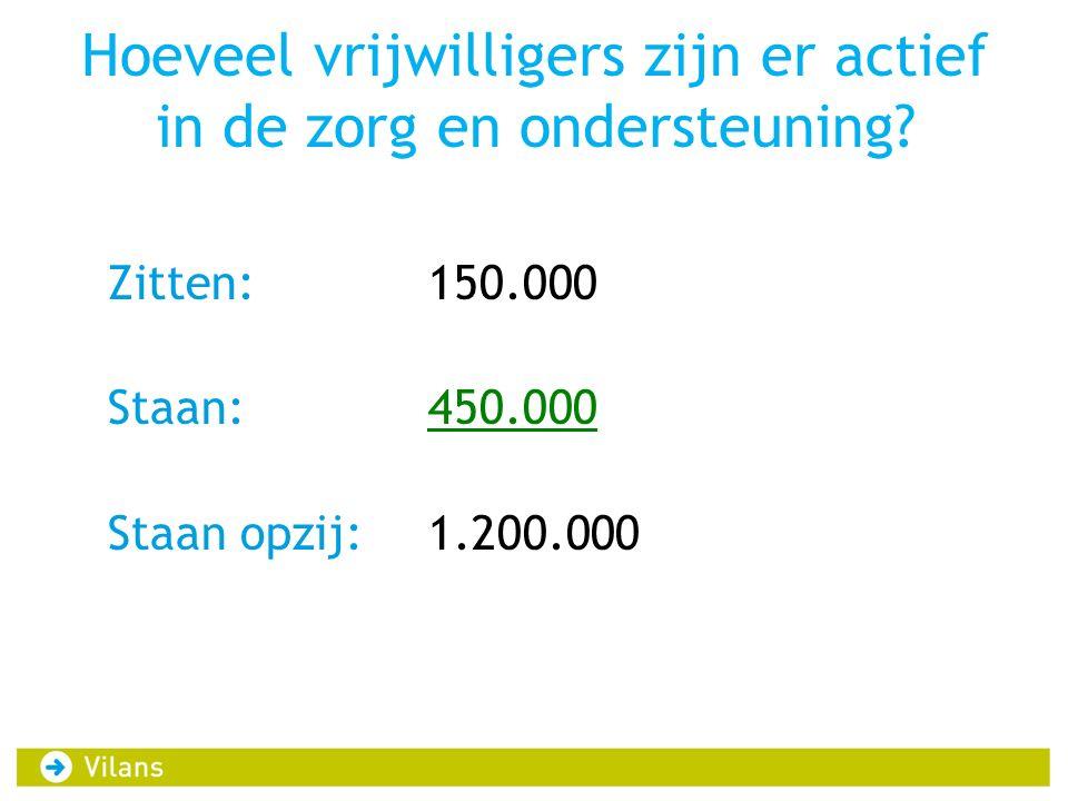 Hoeveel vrijwilligers zijn er actief in de zorg en ondersteuning? Zitten: 150.000 Staan: 450.000 Staan opzij: 1.200.000