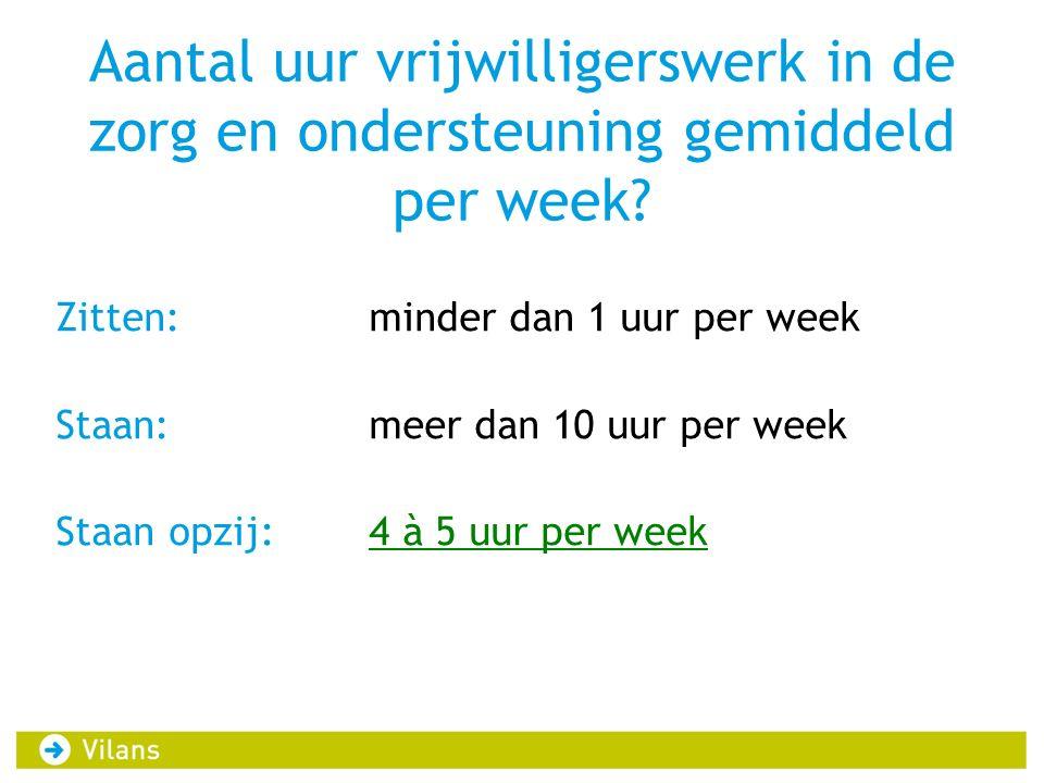 Aantal uur vrijwilligerswerk in de zorg en ondersteuning gemiddeld per week? Zitten: minder dan 1 uur per week Staan: meer dan 10 uur per week Staan o