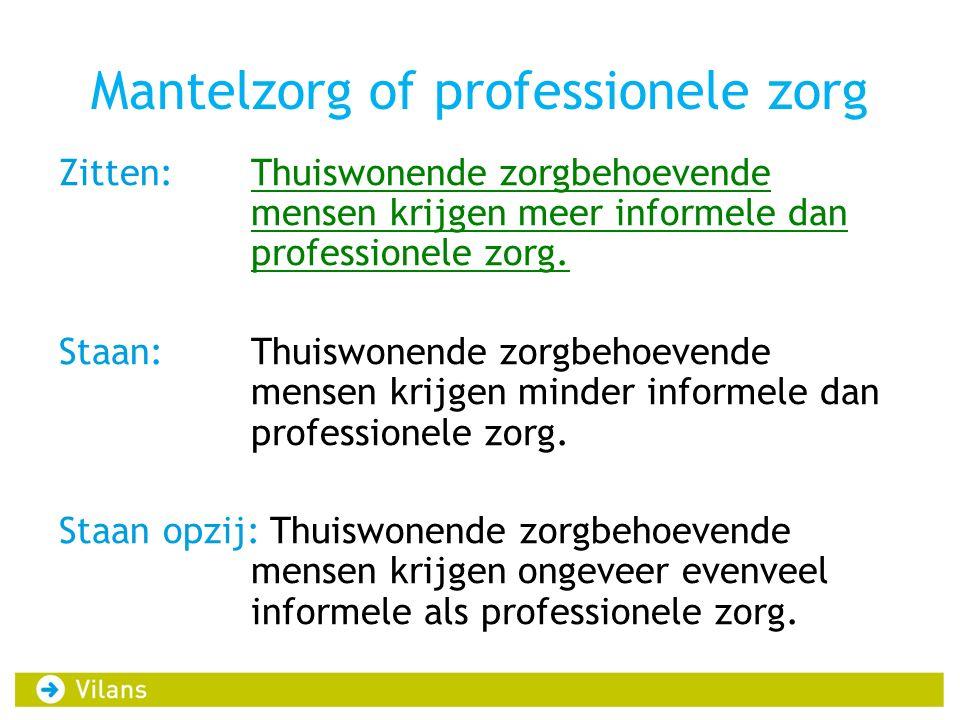 Mantelzorg of professionele zorg Zitten:Thuiswonende zorgbehoevende mensen krijgen meer informele dan professionele zorg. Staan: Thuiswonende zorgbeho