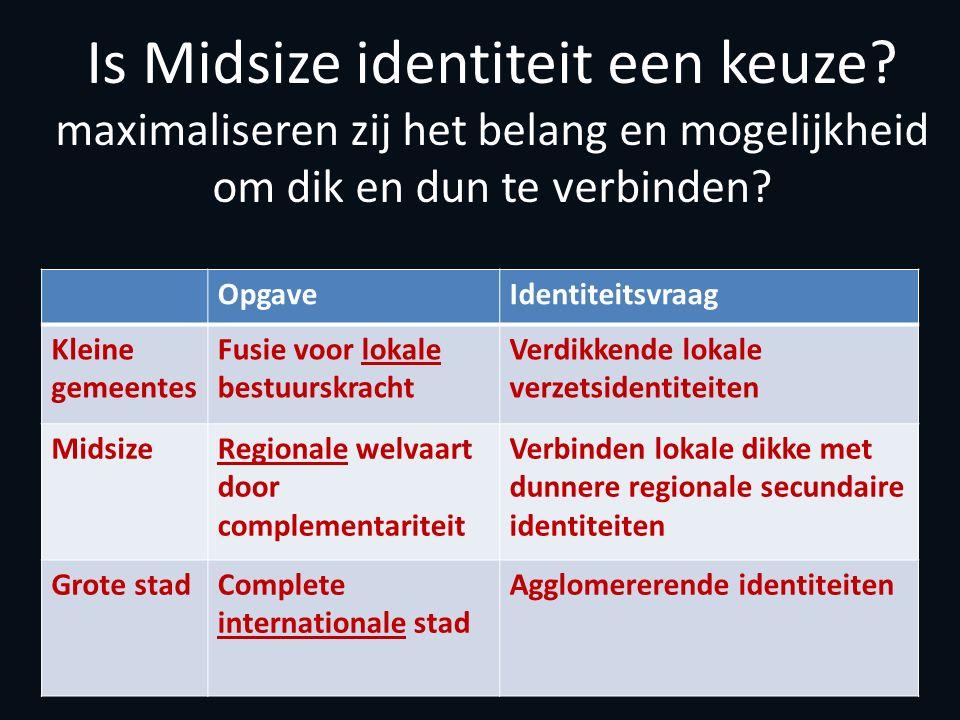 Is Midsize identiteit een keuze? maximaliseren zij het belang en mogelijkheid om dik en dun te verbinden? OpgaveIdentiteitsvraag Kleine gemeentes Fusi