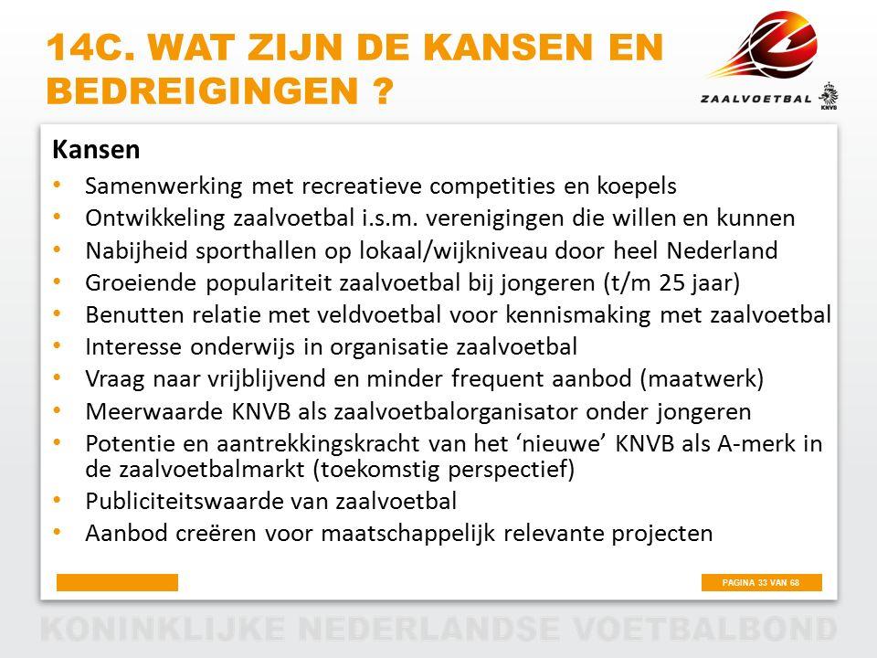 PAGINA 33 VAN 68 14C. WAT ZIJN DE KANSEN EN BEDREIGINGEN ? Kansen Samenwerking met recreatieve competities en koepels Ontwikkeling zaalvoetbal i.s.m.