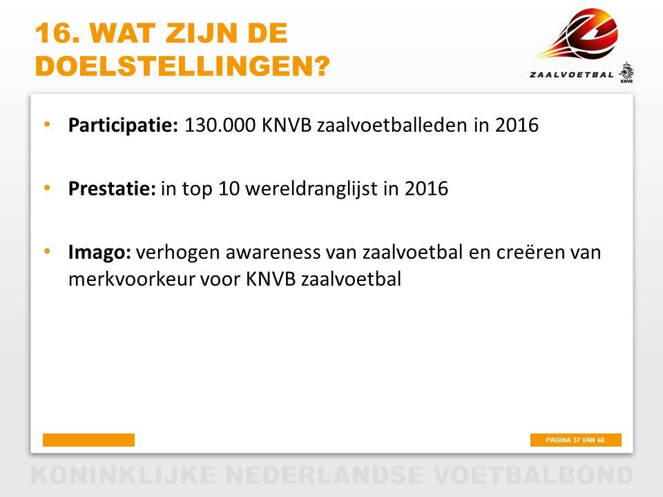 PAGINA 37 VAN 68 16. WAT ZIJN DE DOELSTELLINGEN? Participatie: 130.000 KNVB zaalvoetballeden in 2016 Prestatie: in top 10 wereldranglijst in 2016 Imag