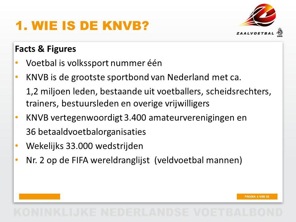 PAGINA 4 VAN 68 1. WIE IS DE KNVB? Facts & Figures Voetbal is volkssport nummer één KNVB is de grootste sportbond van Nederland met ca. 1,2 miljoen le