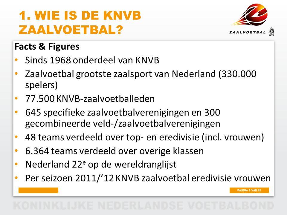 PAGINA 6 VAN 68 1. WIE IS DE KNVB ZAALVOETBAL? Facts & Figures Sinds 1968 onderdeel van KNVB Zaalvoetbal grootste zaalsport van Nederland (330.000 spe