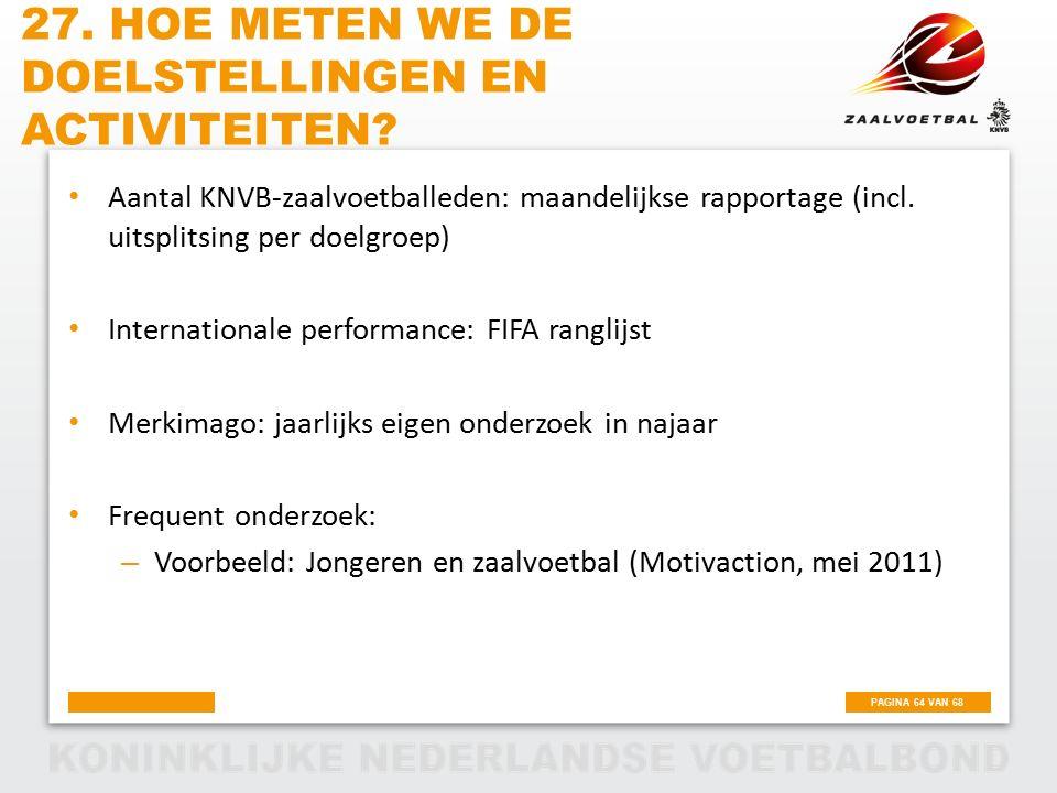 PAGINA 64 VAN 68 27. HOE METEN WE DE DOELSTELLINGEN EN ACTIVITEITEN? Aantal KNVB-zaalvoetballeden: maandelijkse rapportage (incl. uitsplitsing per doe