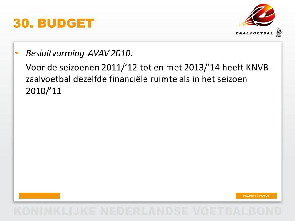 PAGINA 68 VAN 68 30. BUDGET Besluitvorming AVAV 2010: Voor de seizoenen 2011/'12 tot en met 2013/'14 heeft KNVB zaalvoetbal dezelfde financiële ruimte