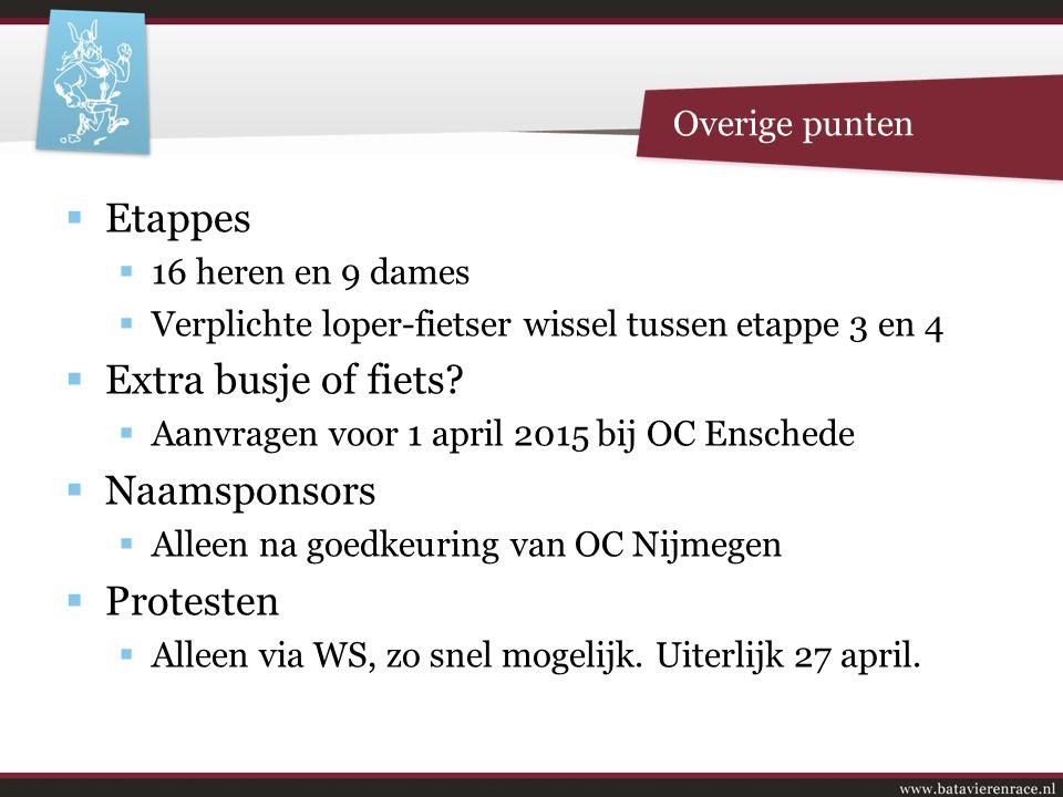  Etappes  16 heren en 9 dames  Verplichte loper-fietser wissel tussen etappe 3 en 4  Extra busje of fiets.