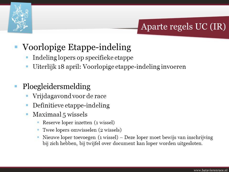  Voorlopige Etappe-indeling  Indeling lopers op specifieke etappe  Uiterlijk 18 april:Voorlopige etappe-indeling invoeren  Ploegleidersmelding  V