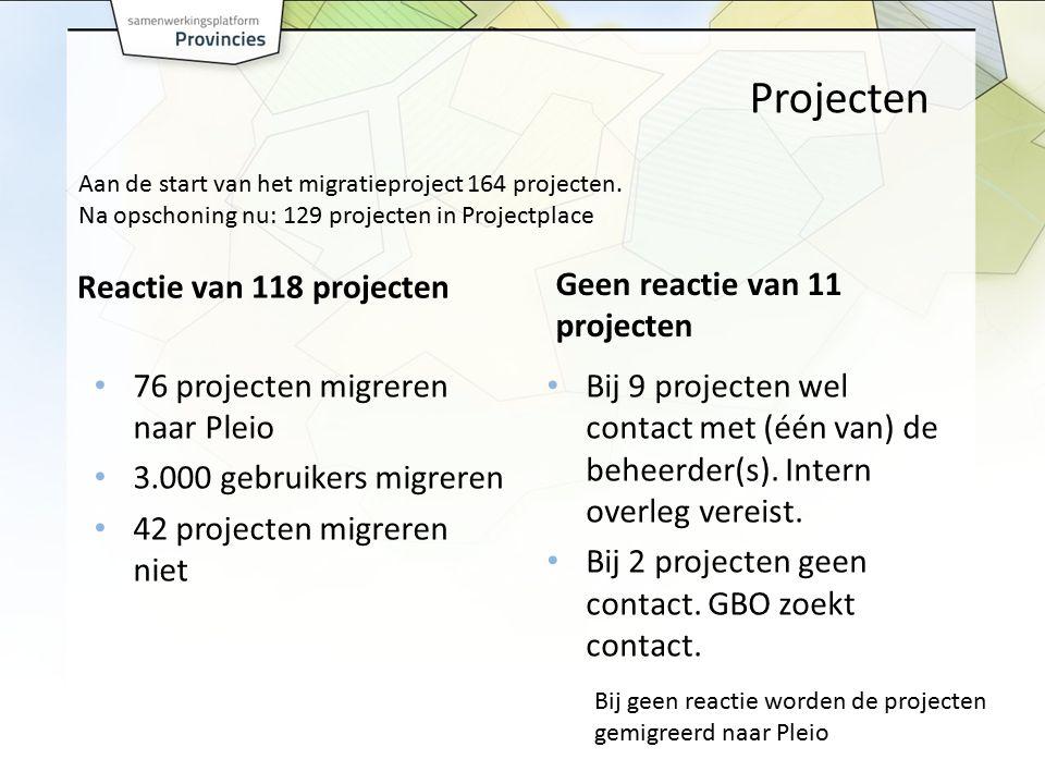Projecten Reactie van 118 projecten 76 projecten migreren naar Pleio 3.000 gebruikers migreren 42 projecten migreren niet Geen reactie van 11 projecten Bij 9 projecten wel contact met (één van) de beheerder(s).
